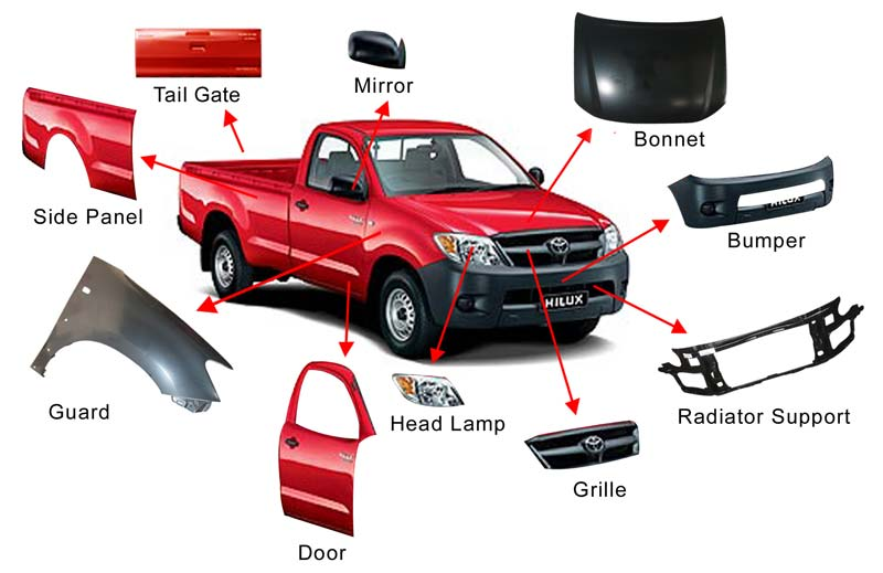 Toyota Suv Names >> Used Car Parts Auckland - Second Hand Vehicle Parts For Sale Auckland